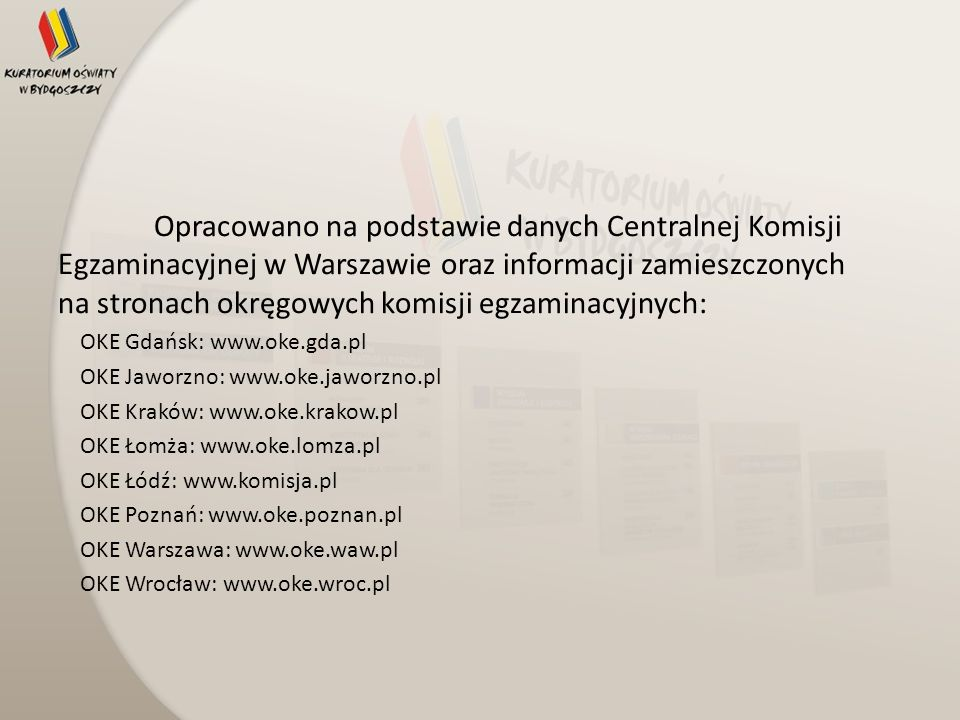 Opracowano na podstawie danych Centralnej Komisji Egzaminacyjnej w Warszawie oraz informacji zamieszczonych na stronach okręgowych komisji egzaminacyjnych: