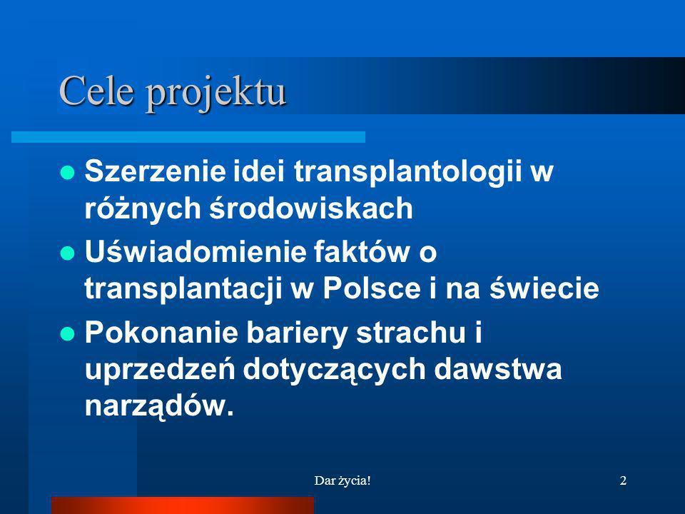 Cele projektu Szerzenie idei transplantologii w różnych środowiskach
