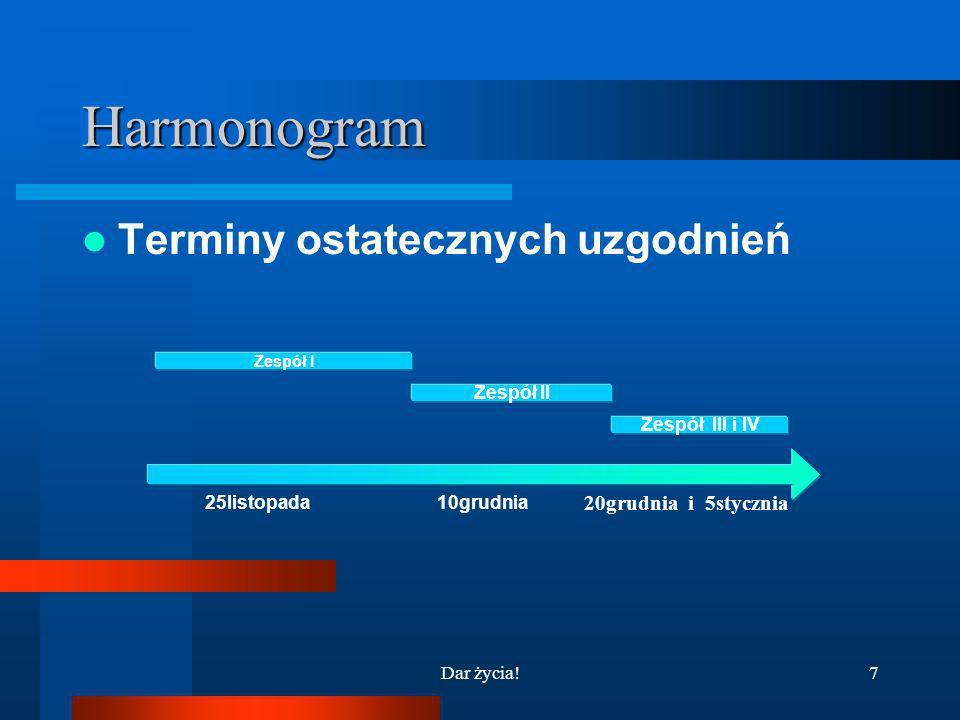 Harmonogram Terminy ostatecznych uzgodnień 20grudnia i 5stycznia