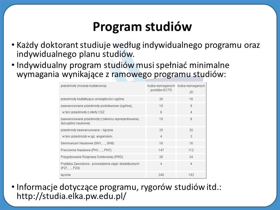 Program studiów Każdy doktorant studiuje według indywidualnego programu oraz indywidualnego planu studiów.