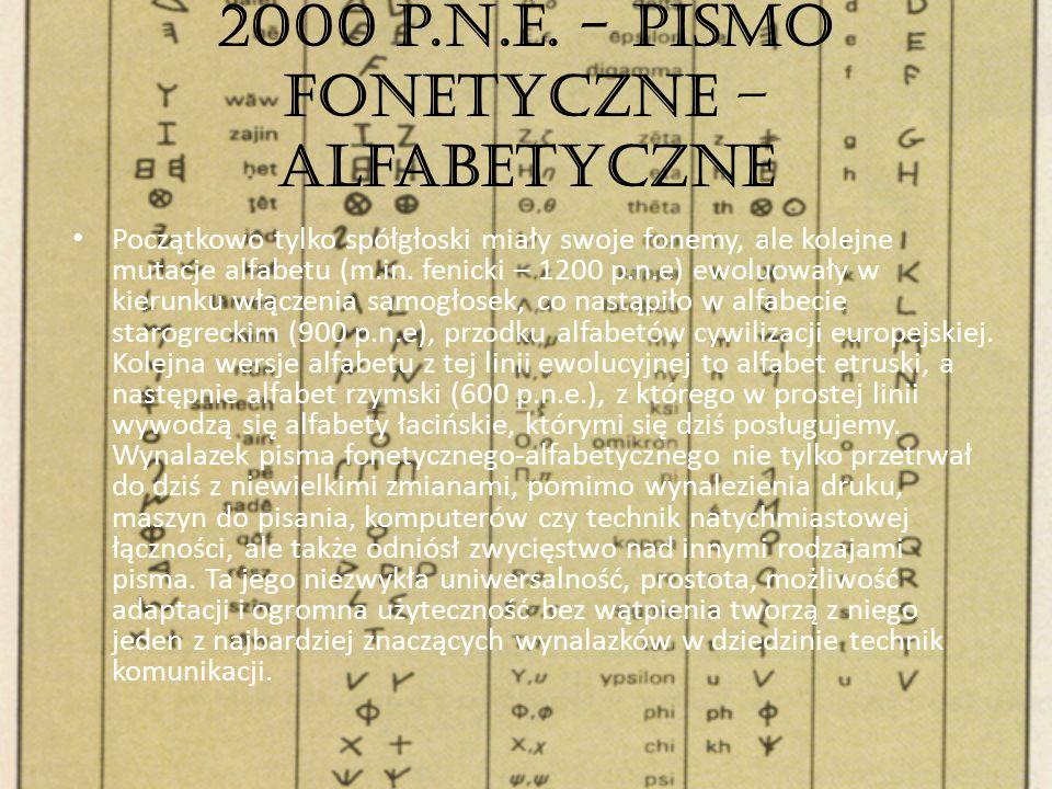 2000 p.n.e. - Pismo fonetyczne – alfabetyczne