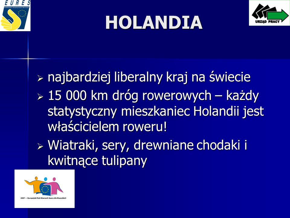 HOLANDIA najbardziej liberalny kraj na świecie