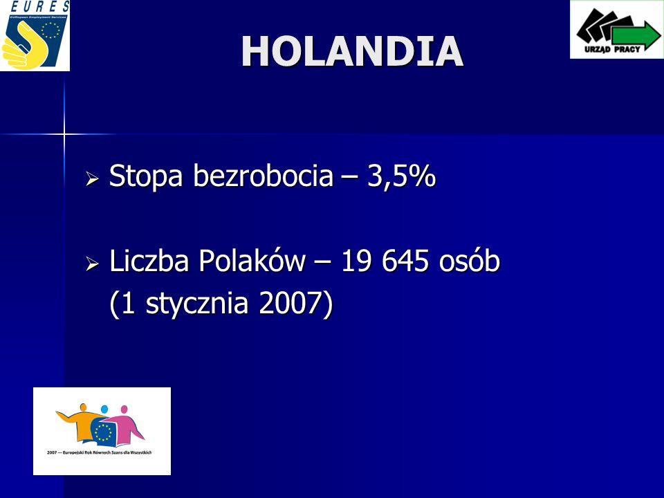 HOLANDIA Stopa bezrobocia – 3,5% Liczba Polaków – 19 645 osób