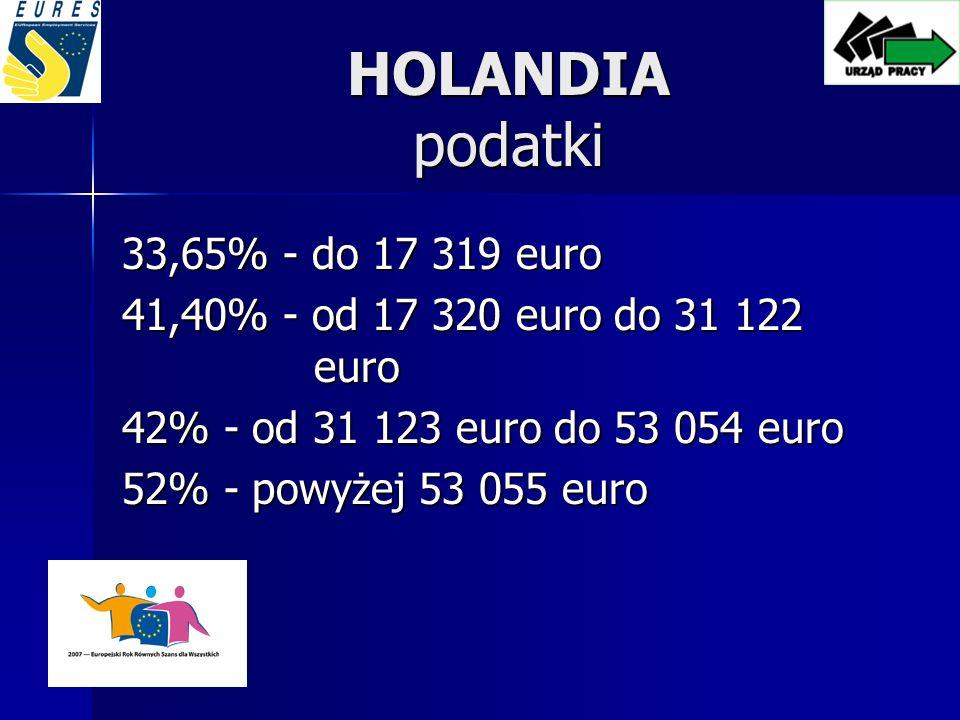 HOLANDIA podatki 33,65% - do 17 319 euro