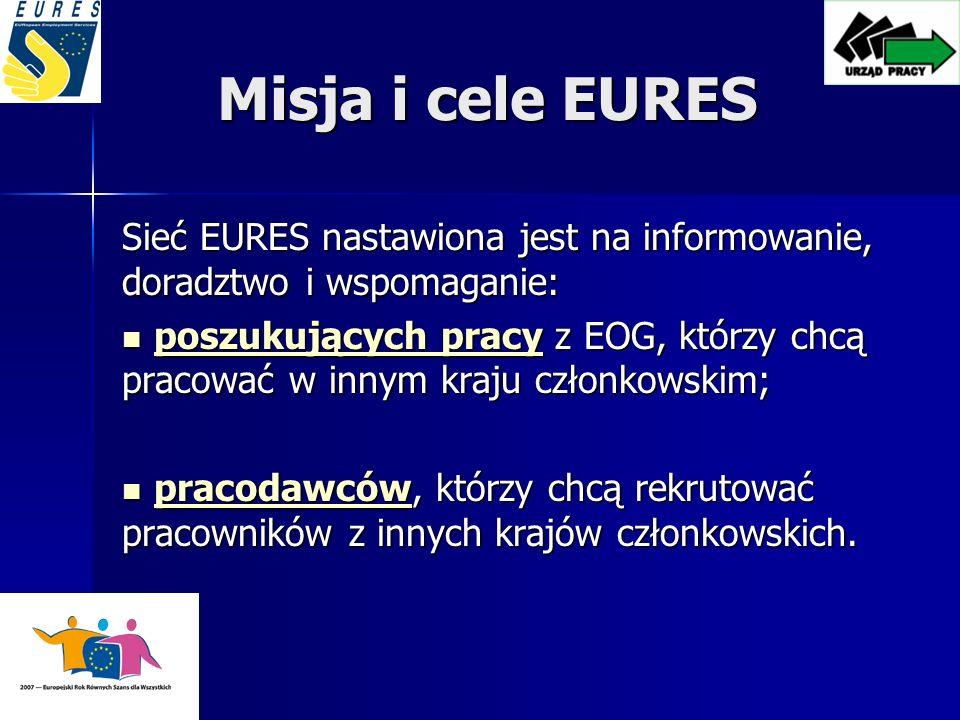 Misja i cele EURES Sieć EURES nastawiona jest na informowanie, doradztwo i wspomaganie: