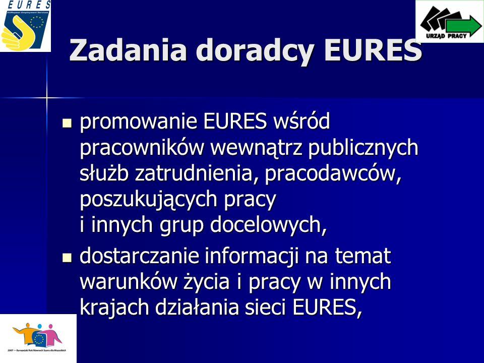 Zadania doradcy EURES