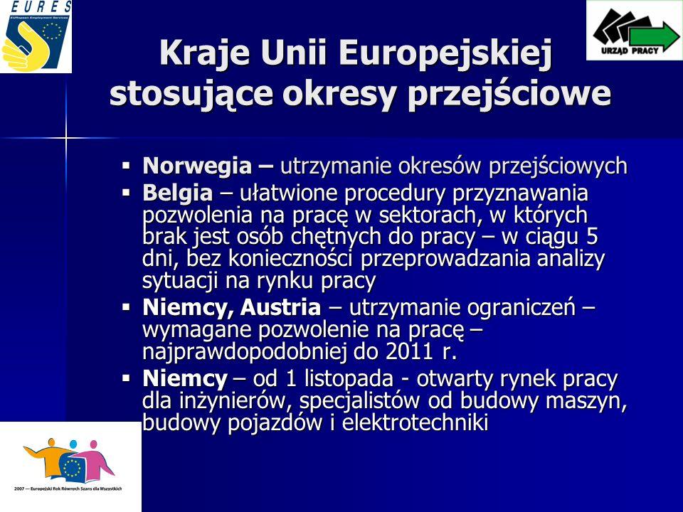 Kraje Unii Europejskiej stosujące okresy przejściowe