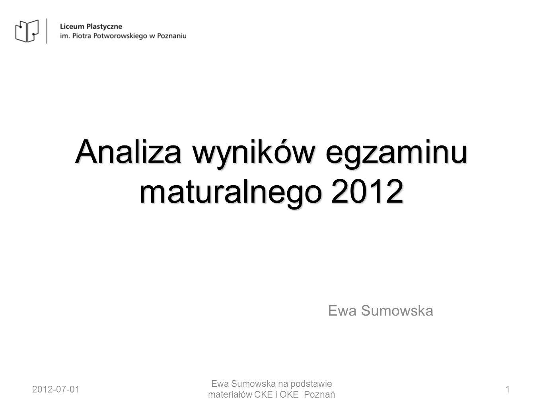 Analiza wyników egzaminu maturalnego 2012