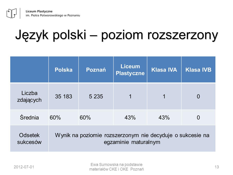 Język polski – poziom rozszerzony