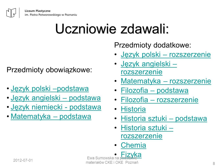Ewa Sumowska na podstawie materiałów CKE i OKE Poznań