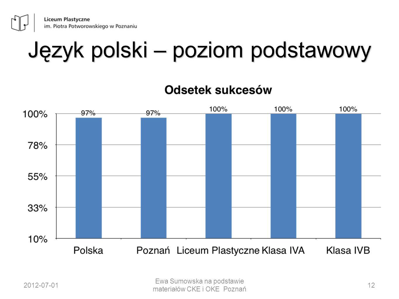 Język polski – poziom podstawowy