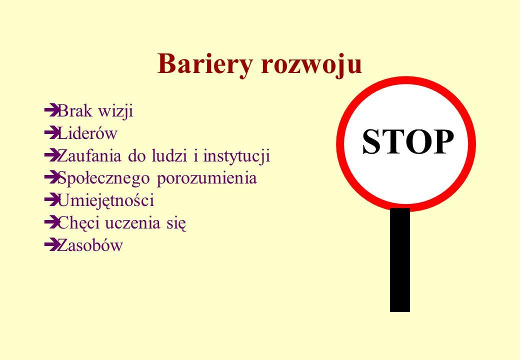 STOP Bariery rozwoju Brak wizji Liderów Zaufania do ludzi i instytucji