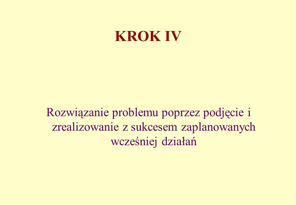 KROK IV Rozwiązanie problemu poprzez podjęcie i zrealizowanie z sukcesem zaplanowanych wcześniej działań.