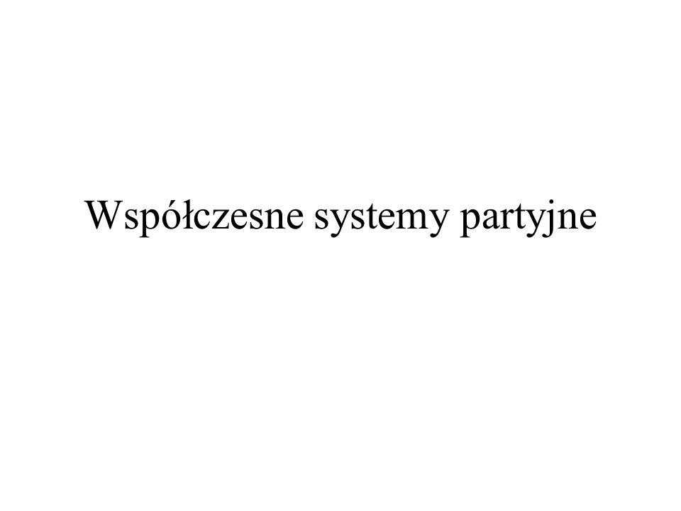 Współczesne systemy partyjne