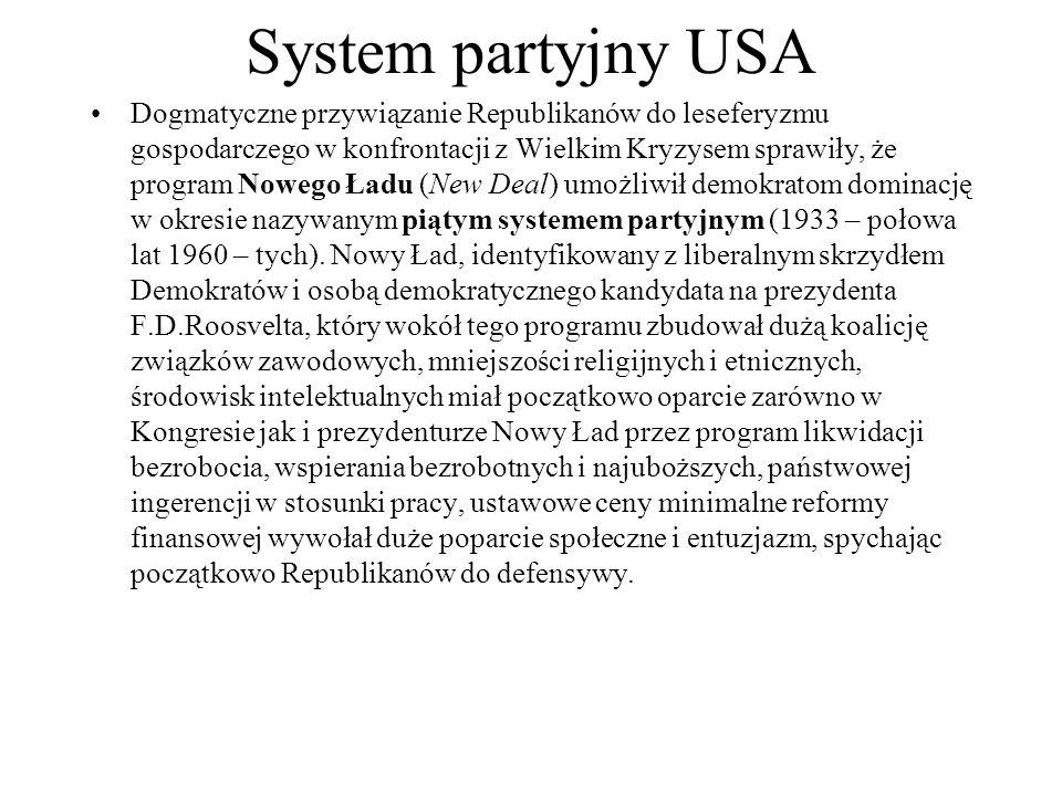 System partyjny USA