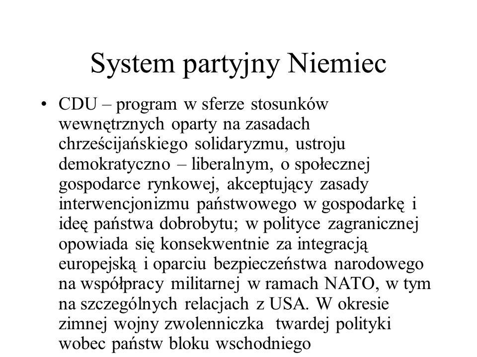 System partyjny Niemiec