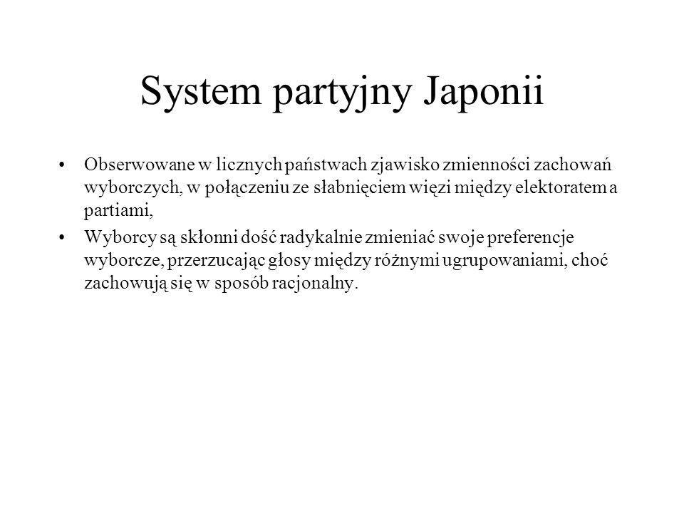 System partyjny Japonii