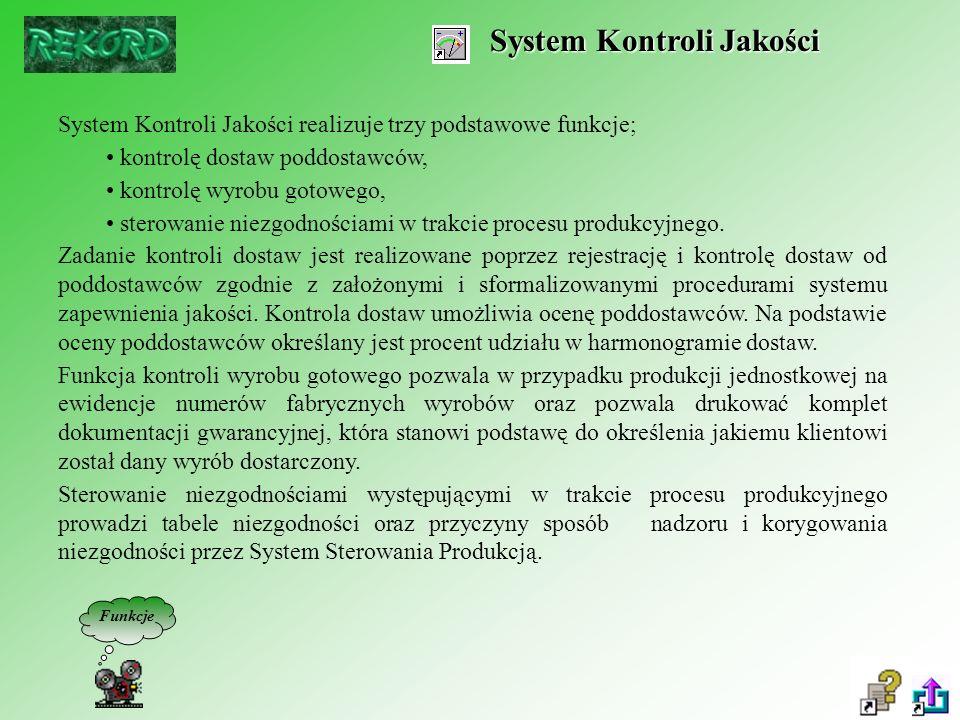 System Kontroli Jakości