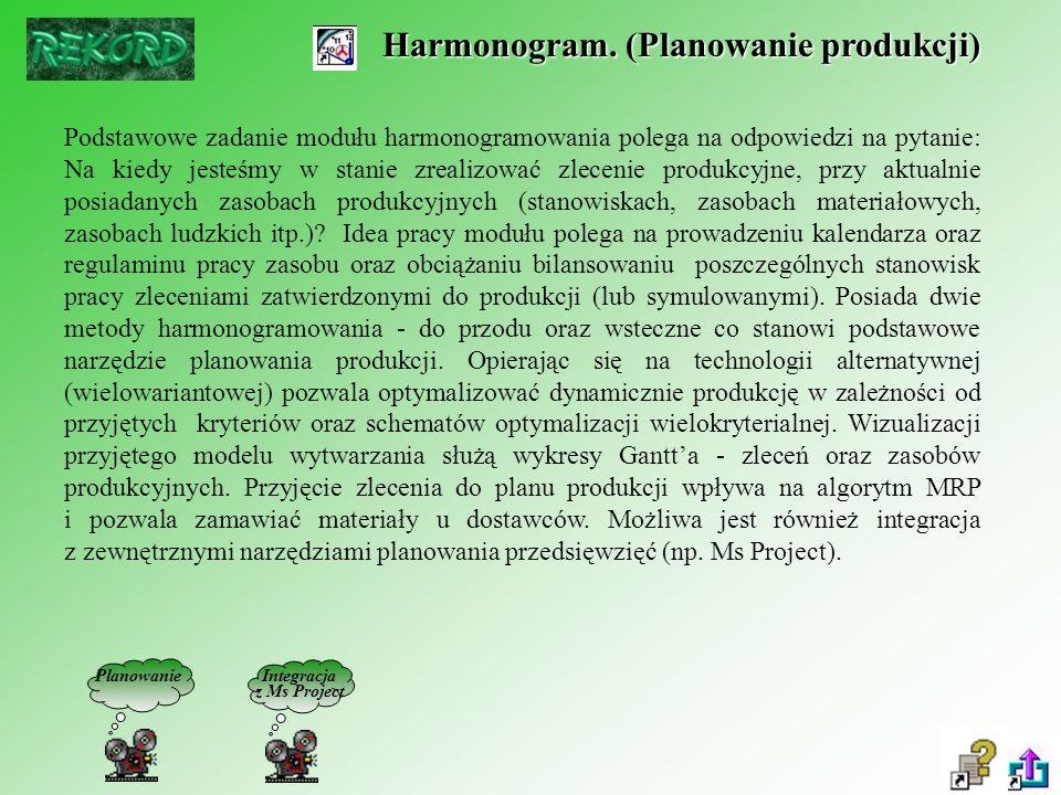 Harmonogram. (Planowanie produkcji)