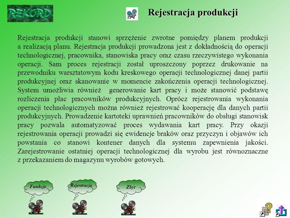 Rejestracja produkcji
