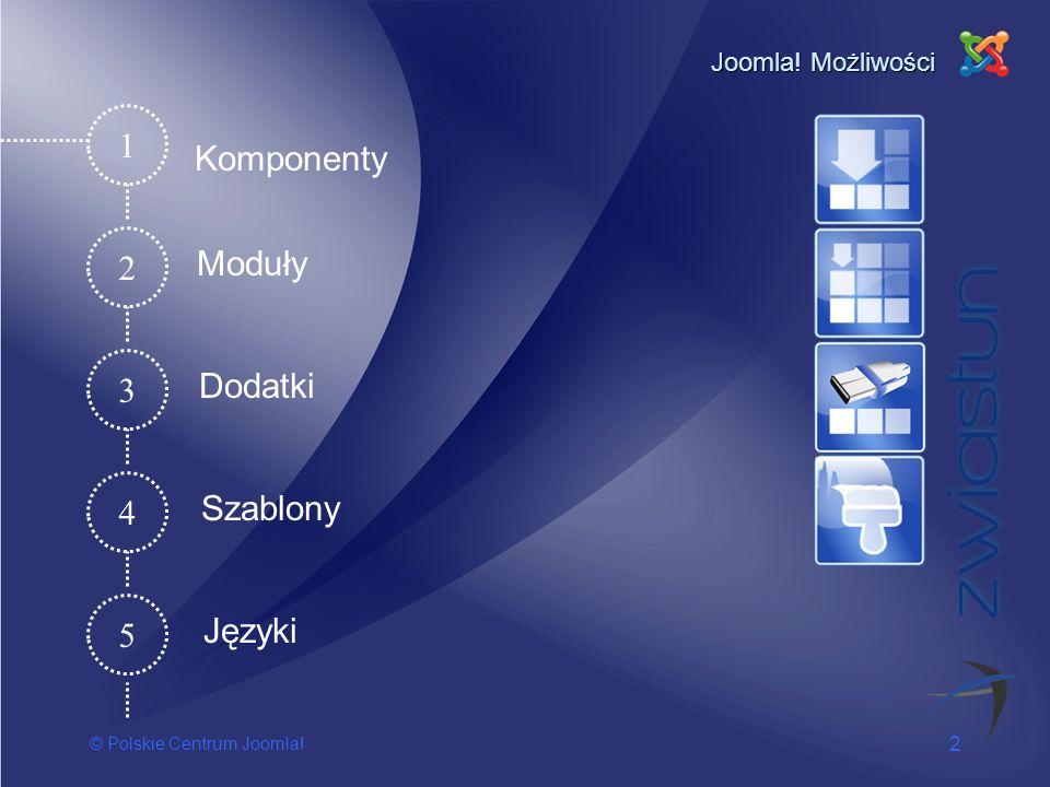 1 Komponenty 2 Moduły 3 Dodatki 4 Szablony 5 Języki Joomla! Możliwości