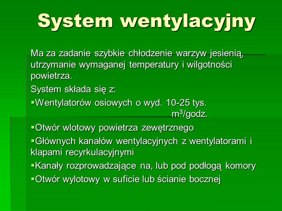 System wentylacyjny Ma za zadanie szybkie chłodzenie warzyw jesienią, utrzymanie wymaganej temperatury i wilgotności powietrza.