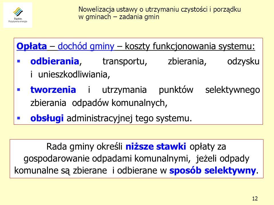 Opłata – dochód gminy – koszty funkcjonowania systemu:
