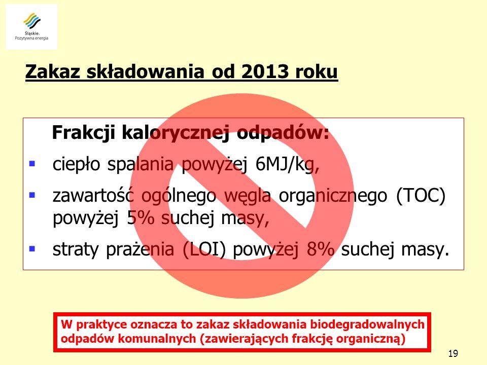 Zakaz składowania od 2013 roku