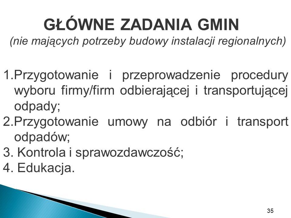 GŁÓWNE ZADANIA GMIN (nie mających potrzeby budowy instalacji regionalnych)