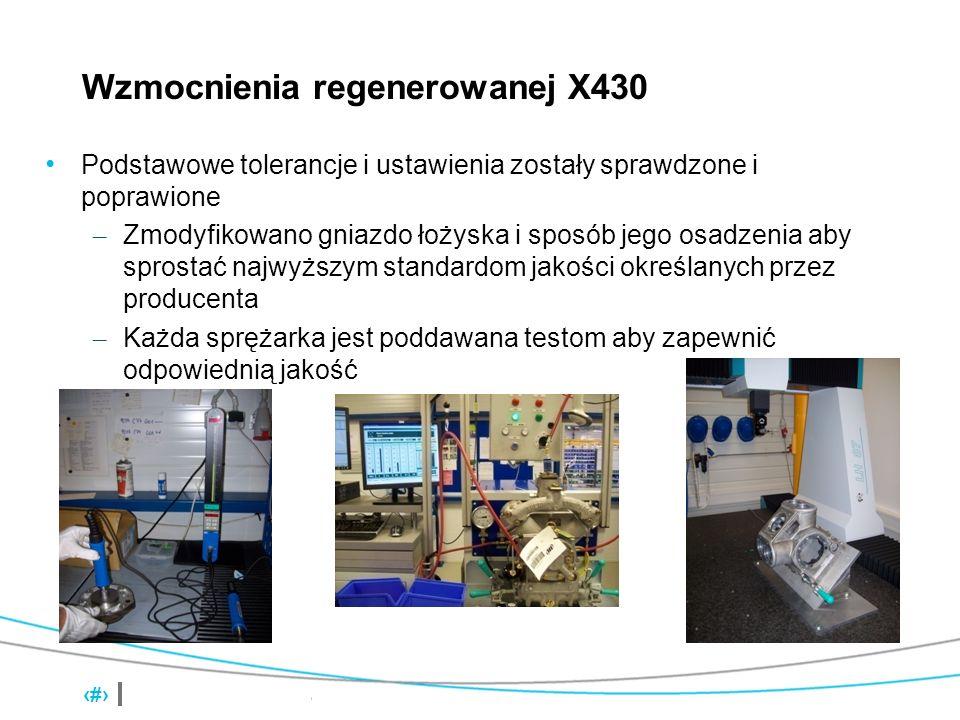 Wzmocnienia regenerowanej X430