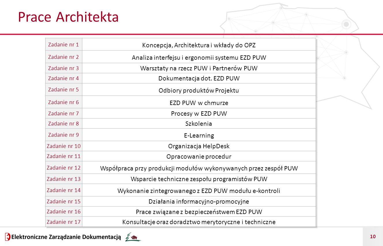 Prace Architekta Koncepcja, Architektura i wkłady do OPZ