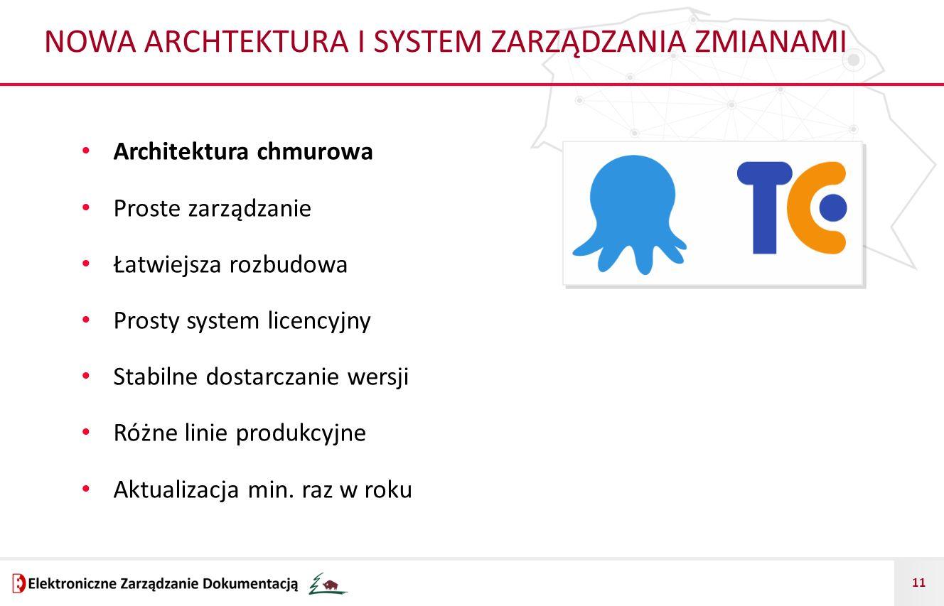 NOWA ARCHTEKTURA I SYSTEM ZARZĄDZANIA ZMIANAMI