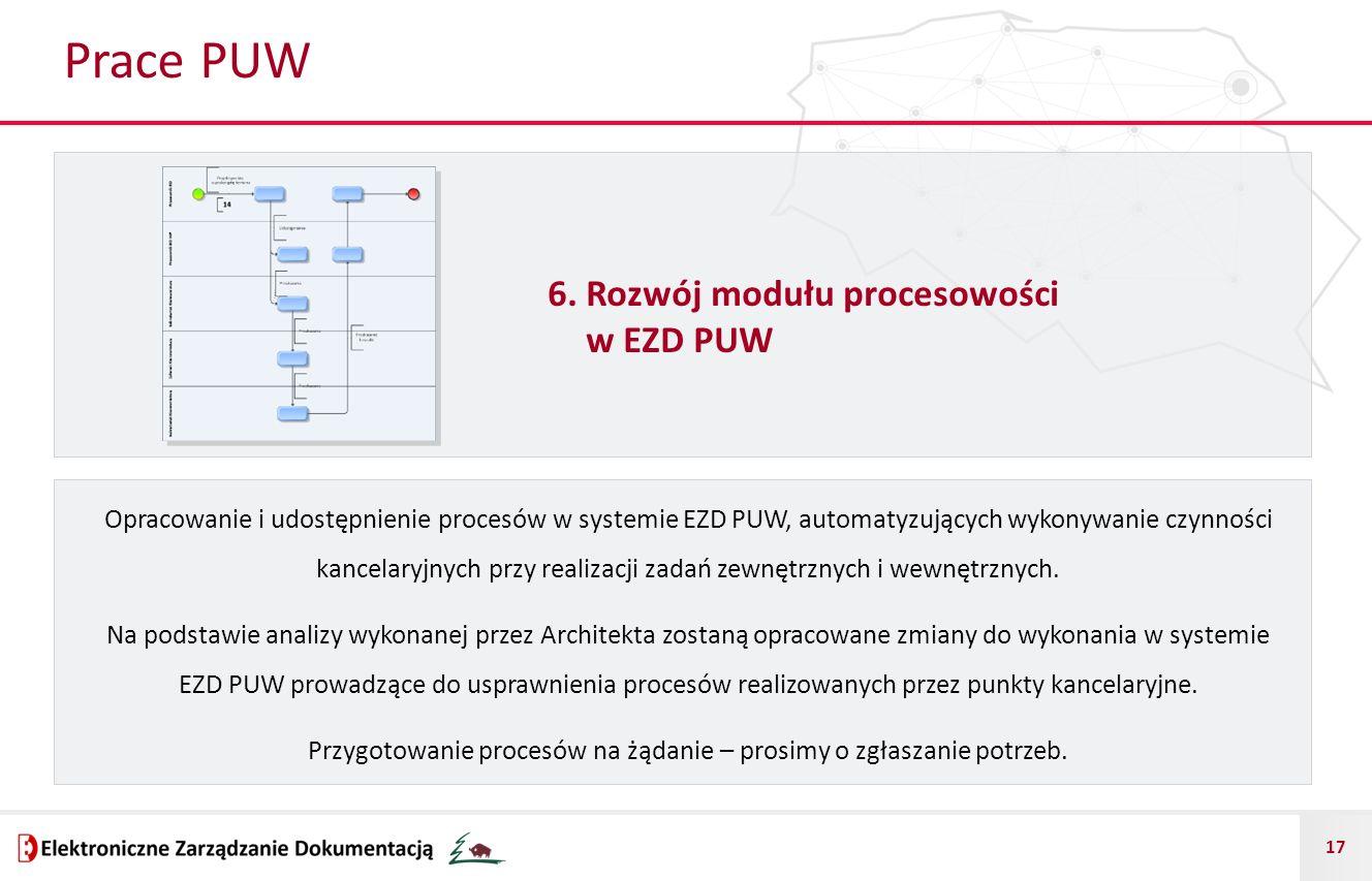 Prace PUW 6. Rozwój modułu procesowości w EZD PUW