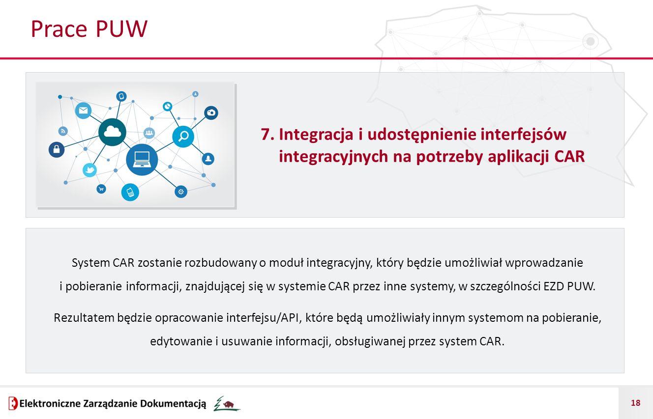 Prace PUW 7. Integracja i udostępnienie interfejsów integracyjnych na potrzeby aplikacji CAR.