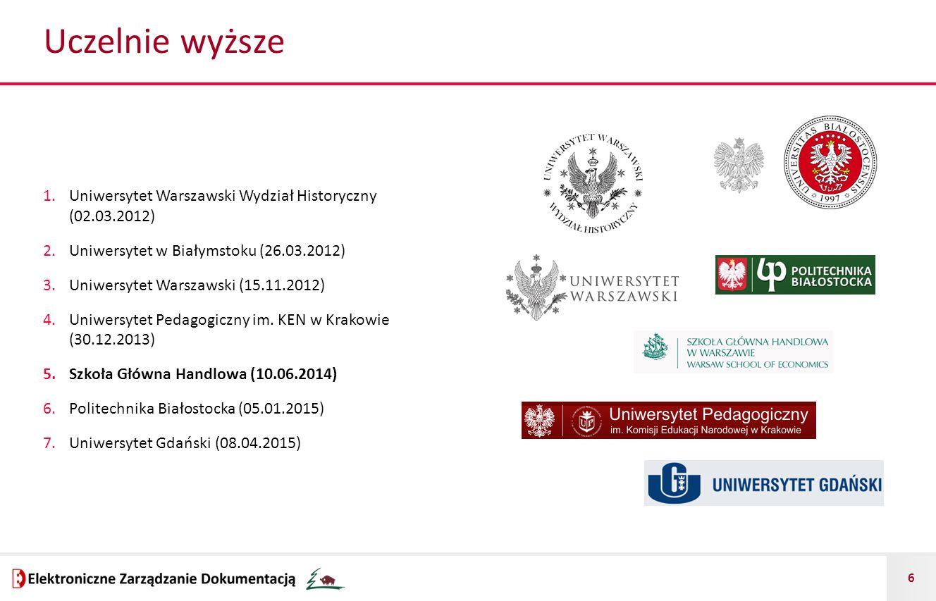 Uczelnie wyższe Uniwersytet Warszawski Wydział Historyczny (02.03.2012) Uniwersytet w Białymstoku (26.03.2012)