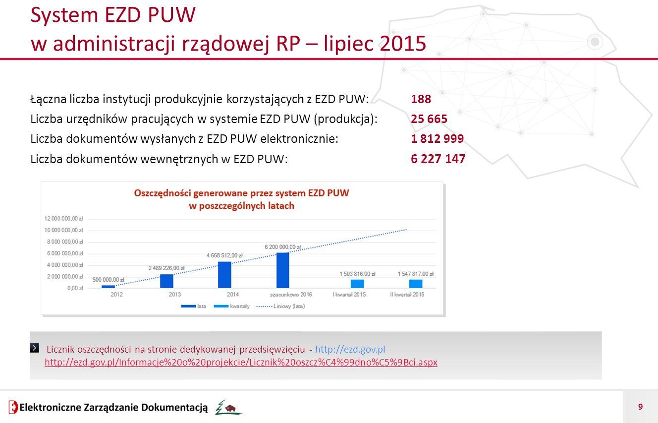 System EZD PUW w administracji rządowej RP – lipiec 2015