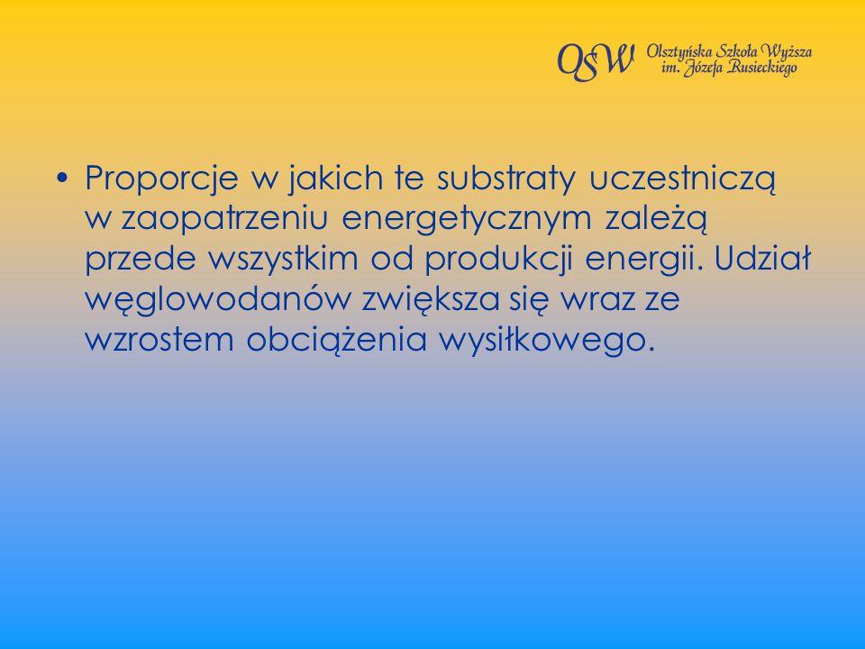 Proporcje w jakich te substraty uczestniczą w zaopatrzeniu energetycznym zależą przede wszystkim od produkcji energii.