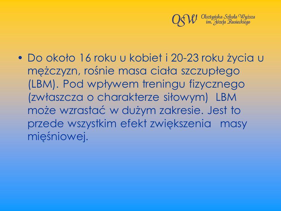 Do około 16 roku u kobiet i 20-23 roku życia u mężczyzn, rośnie masa ciała szczupłego (LBM).