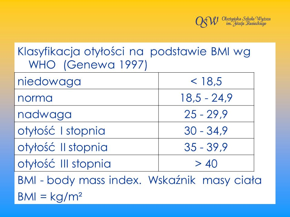 Klasyfikacja otyłości na podstawie BMI wg WHO (Genewa 1997)