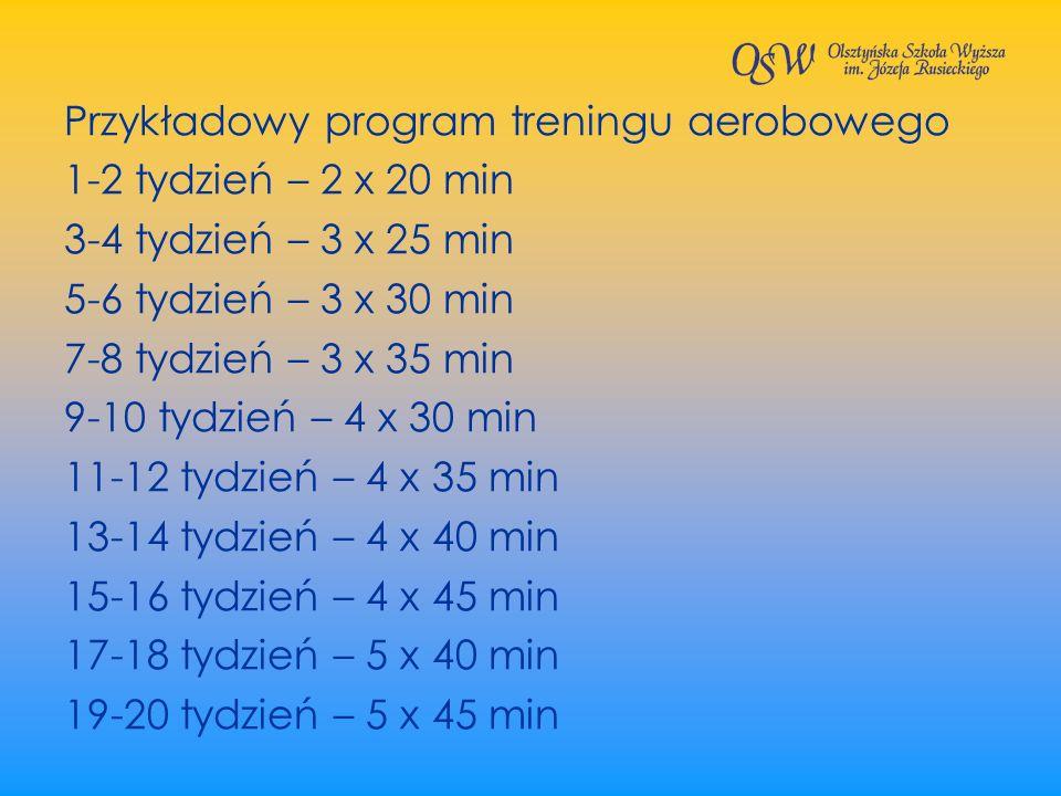 Przykładowy program treningu aerobowego