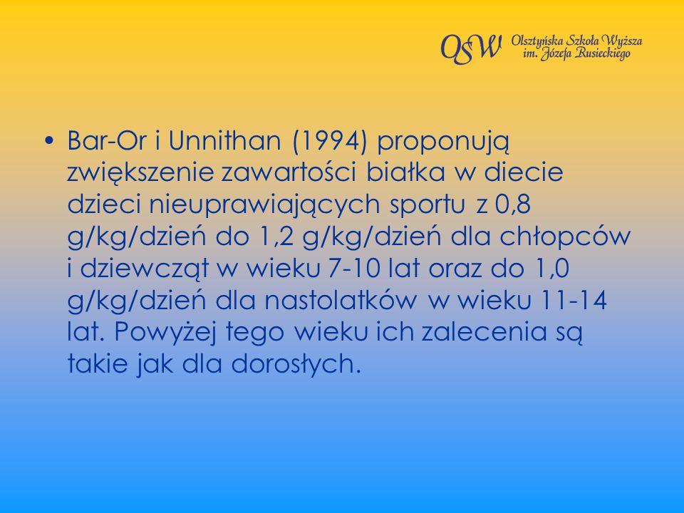 Bar-Or i Unnithan (1994) proponują zwiększenie zawartości białka w diecie dzieci nieuprawiających sportu z 0,8 g/kg/dzień do 1,2 g/kg/dzień dla chłopców i dziewcząt w wieku 7-10 lat oraz do 1,0 g/kg/dzień dla nastolatków w wieku 11-14 lat.