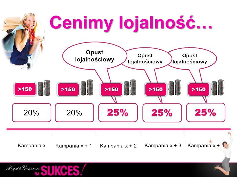 Cenimy lojalność… 25% 25% 25% 20% 20% Opust lojalnościowy