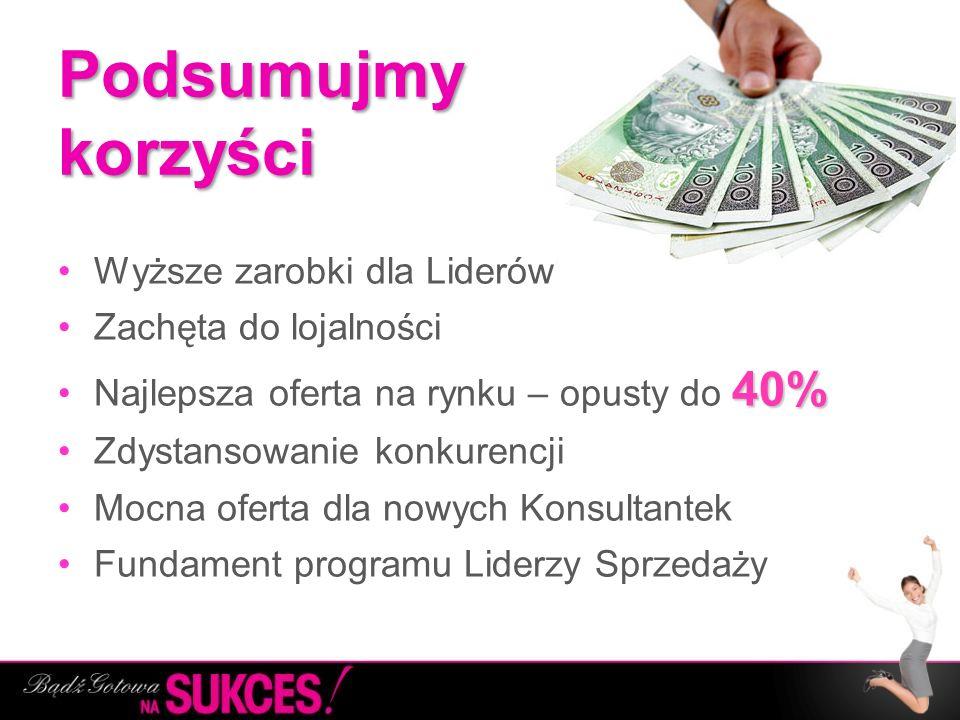 Podsumujmy korzyści Wyższe zarobki dla Liderów Zachęta do lojalności