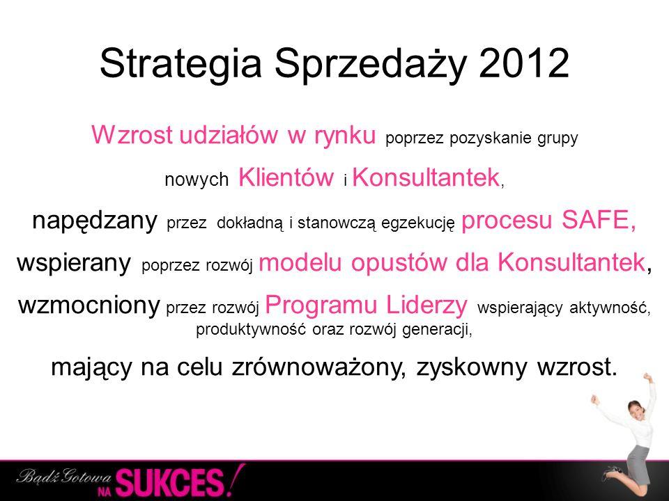 Strategia Sprzedaży 2012 Wzrost udziałów w rynku poprzez pozyskanie grupy. nowych Klientów i Konsultantek,