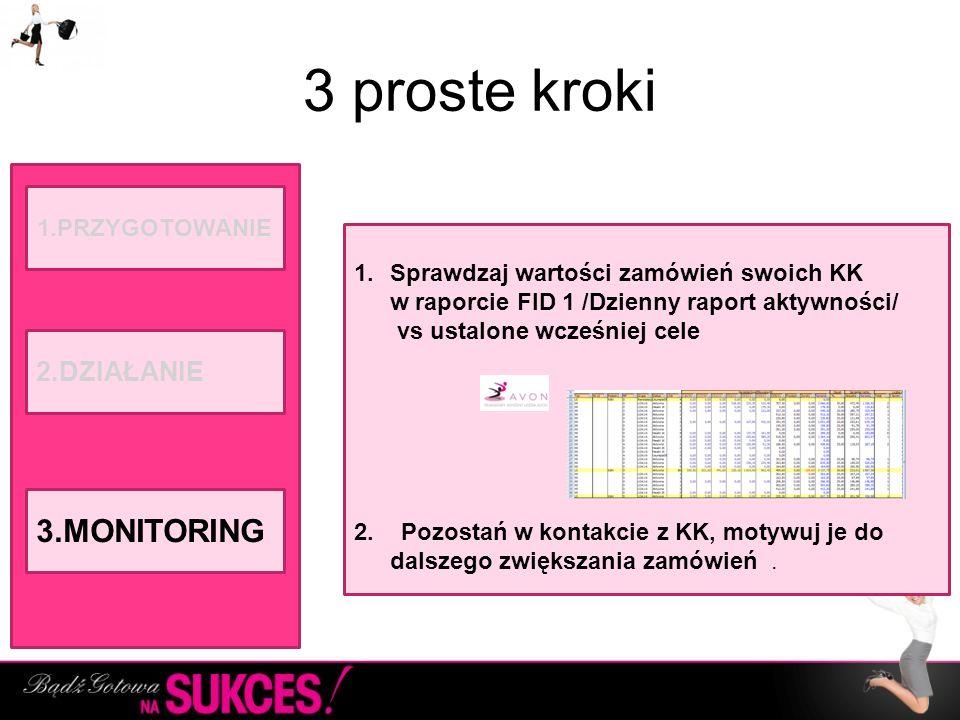 3 proste kroki 3.MONITORING 2.DZIAŁANIE 1.PRZYGOTOWANIE