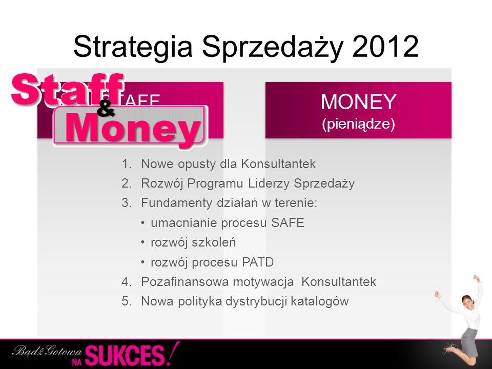 Strategia Sprzedaży 2012 MONEY STAFF (kadra) (pieniądze)