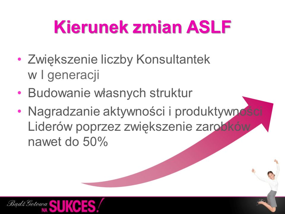 Kierunek zmian ASLF Zwiększenie liczby Konsultantek w I generacji