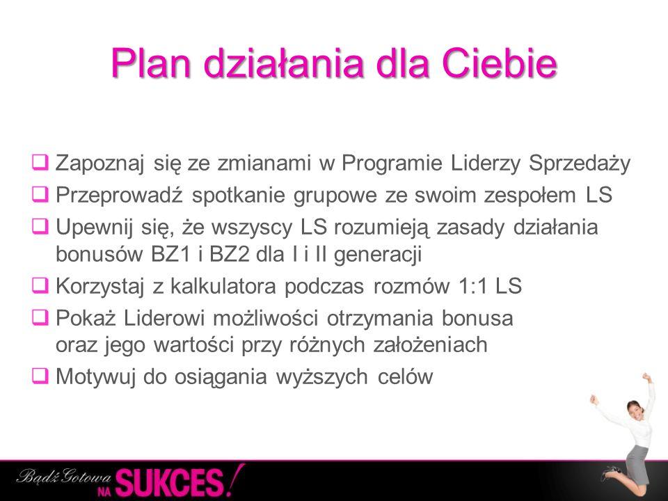 Plan działania dla Ciebie