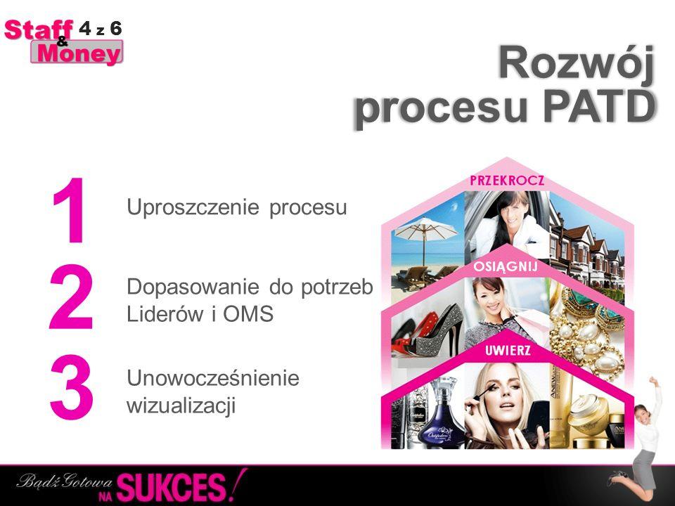 1 2 3 Rozwój procesu PATD Uproszczenie procesu