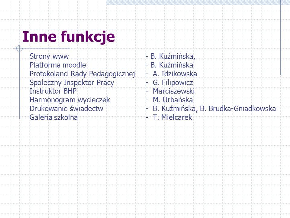 Inne funkcje Strony www - B. Kuźmińska,